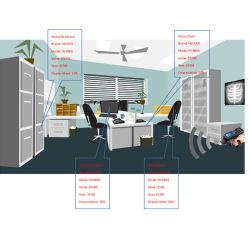 Smart System RFID Solution de gestion des actifs fixes matériels et logiciels