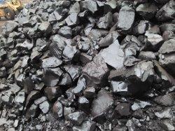 Het de middelgrote Hoogte/Bitumen van de Koolteer in China