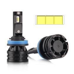 Evitek nuevo Auto M2 28W 6000LM pequeño rápido coche Faro de LED Lámparas de iluminación de coche