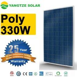 Grau B Painel Solar Sharp 330W
