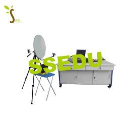 La comunicación por satélite formador de Material Didáctico Material Didáctico Material Educativo