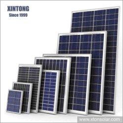 Brosse de nettoyage 100watt panneau solaire mono poly