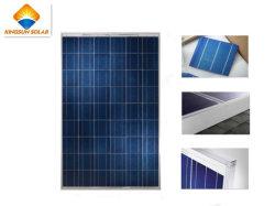 220W haute efficacité module du panneau solaire polycristallin