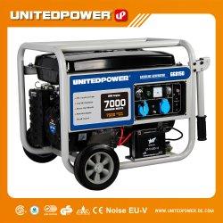الفولتية المقيمة بقوة 380 فولت و1.5 كيلو واط إلى الطاقة المقدرة بـ 8 كيلو واط مولد البنزين 8500 واط