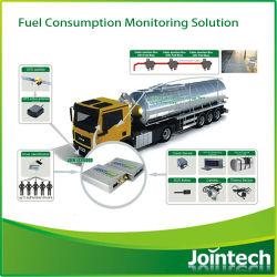 De Sensor van het Niveau van de Brandstof van de capacitieve weerstand voor de Controle van de Brandstof (JT606X)