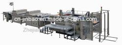 Non-Stop Machine van de Druk van de Serigrafie van de Cilinder van het Systeem Automatische Roterende (1050X750mm)