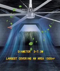 Plafondventilatoren van uitstekende kwaliteit van Hvls van de Reeks Hds de Grote Industriële Met Energy-Saving de Permanente Motor van Gearless van de Magneet
