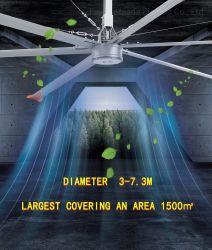 Высокое качество Hds серии крупных промышленных потолочные вентиляторы с постоянным магнитом и электродвигатель Gearless энергосбережения
