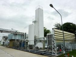 Usine d'azote générateur d'azote azote industriel Usine de séparation de l'air du générateur de l'équipement de l'unité ASU
