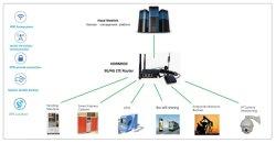 Wi-Fi Lte Módem m2m con el puerto de consola