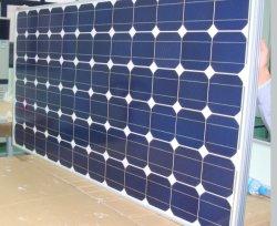 140W-170W Mono-Crystalline Photovoltaic Zonnepanelen van de Module