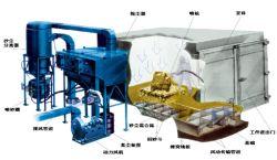 Le recyclage automatique salle de sablage à retirer la surface de la peau d'oxyde, de rouille et de renforcer la surface