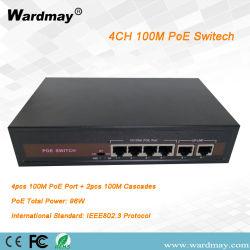 Cftv Channel 4/8 Especial Duplo de HSC porta Uplink Switcher para NVR