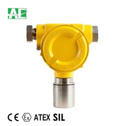 0 ~ 10ppm の Cl2 (サウンド付き)を検出するための壁面取り付け型ガスセンサー ライトアラーム