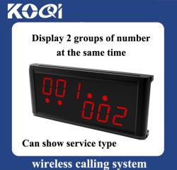 Visor de chamada sem fio receptor (K-236)