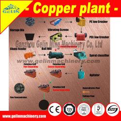 広州の採鉱設備を処理するフルセットの石の水晶タイプ銅鉱山の選鉱の機械および金