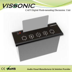 Vissonicの電話会議のシステム支援の投票