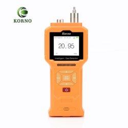 Bewegliches multi Gas-Analysegerät mit hörbarer und Sichtwarnung