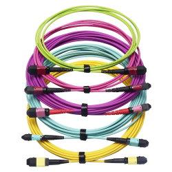 Fibras conjunto óptico com Fibra diferente