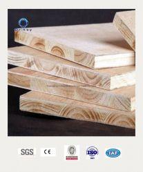 Conseil de bloc pour les meubles avec des armoires de cuisine Prix Direct-Sale