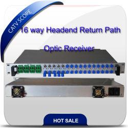 Receptor de fibra óptica do headend CATV, Cmts, DVB-C