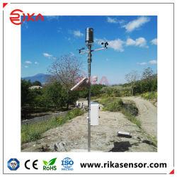 Rika Rk900-01 Industrial Exterior Interior WiFi inalámbrica GPRS estaciones meteorológicas automáticas