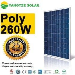 يانغتسي 260 واط، 26 فولت، 265 واط، لوحة سيليكون بولي الشمسية