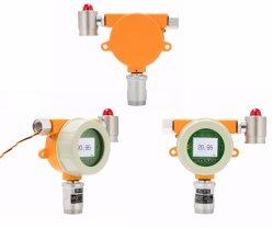 Analizzatore di gas approvato del CO2 di video di sicurezza del gas del Ce (CO2)