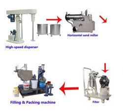 Tinten-Beschichtung-Produktionszweig Pigment-reibende Tausendstel-Hochgeschwindigkeitszerstreuer-Maschine