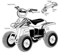 아이를 위한 명랑한 24V 350W 전기 ATV 소형 쿼드 자전거