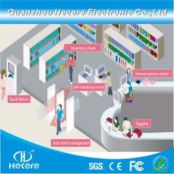 La biblioteca de hardware y software el proveedor de soluciones RFID
