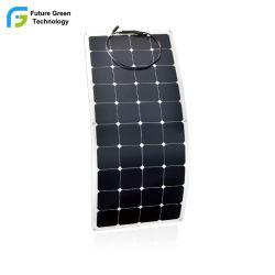 Commerce de gros 65W monocristallin PANNEAU SOLAIRE PV souple