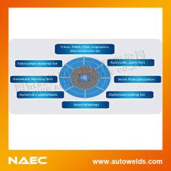 Изготовление трубопроводов программное обеспечение для управления