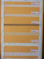 Sistema computadorizado de mecanismos Jacquard Lace máquinas de tecelagem