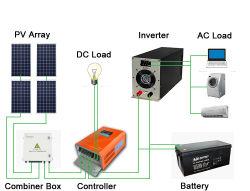 Sistema Di Alimentazione Solare Portatile 5000w Per La Luce Di Ricarica, Notebook