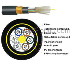 Câble de Fibre Optique Non Métallique de Porteur Central