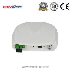 WSEE FTTH 光ノード 1550nm フィルタ CATV デジタル光レシーバ