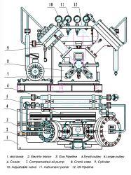 Zweistufiger Stickstoff-Helium-Wasserstoff-Sauerstoff-Membrankompressor (GV-10/4~320)
