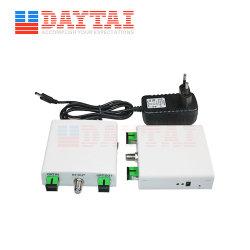アナログの&Digital TVのための光ファイバFTTH Wdmの受信機CATV+Ponの光学ノード