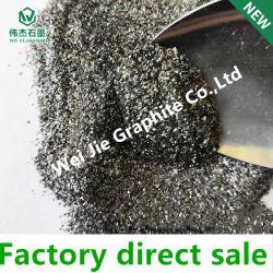 Utiliza grafito en materiales refractarios