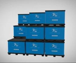 Custom réutilisables/recyclables/chiffre d'affaires/Collapsible/pliable Twinwall hiloire/ondulés//palette plastique creux Box