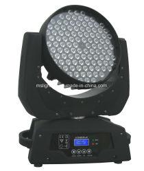 108*1W/3W/5W/RGBW RGB и RGBA/МКВ/Wa индикатор зума перемещения передних фар