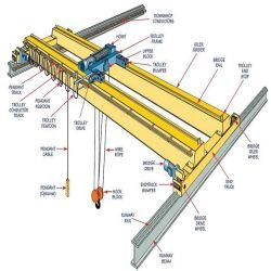 Прямых продаж на заводе 30 тонн электрического мостового крана используется цементного завода