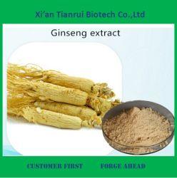 Rifornimento Material&#160 grezzo della fabbrica; Ginseng Extract per la Anti-Grinza