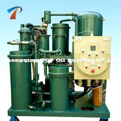 Contaminación del aceite hidráulico de alto rendimiento (purificador TYA-100)