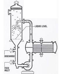Gedwongen vacuüm - Automatische Mvr van de omloop Kristallisator voor de Behandeling van het Melkzuur