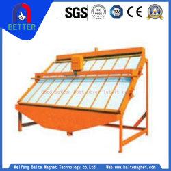 ISO/Ce утвердил ГД-6 Высокочастотные вибрации добычи экран для промышленности строительных материалов