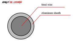 27%/30% Iacs Draad van het Staal van het Aluminium Beklede Acs voor de Transmissie van de Macht