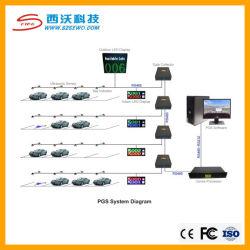 O sistema de orientação de estacionamento (GPS)