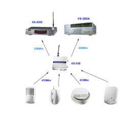 2013 Sistema de intercomunicação Digital Receptor de alarmes (KS-53B)
